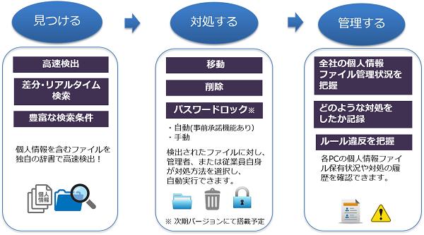 改定版20160318_図_600